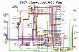 1967 gmc wiring diagram wire data \u2022 chevy truck wiring diagram download 1967 c 10 wiring diagram wiring diagram u2022 rh msblog co gmc truck electrical wiring diagrams