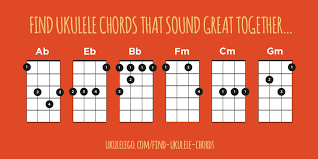 Fm Ukulele Chord Chart Find Ukulele Chords That Sound Great Together