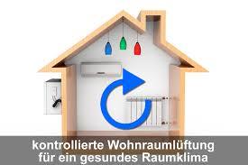 Kontrollierte Wohnraumlüftung Für Ein Gesundes Raumklima Lueftungsnet