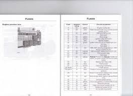 2015 chrysler 200 interior fuse box diagram best of 2005 ford star 1955 Mercury Door Panel at Interior Fuse Box Location 1955 Mercury