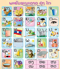 Thai Alphabet Chart English What Is The Thai Alphabet Based On And Which Does It Most