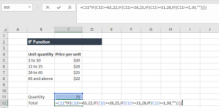 If Function Excel How To Make An Excel If Statement Formula Examples Guide