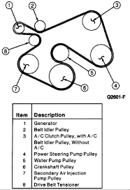i need a serpentine belt diagram for a 1995 f 150 4x4 air