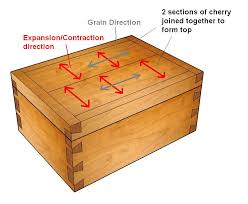 wooden box plans. and wooden box plans