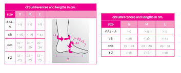 Circaid Juxta Fit Ankle Foot Wrap Comfort Clinic Oakville