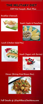 Military Diet Chart India Military Diet Meal Plan For Weight Loss Pros Cons 3 Days