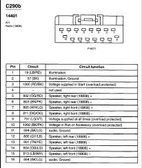 1993 ford f150 radio wiring diagram boulderrail org 2003 Ford F150 Stereo Wiring Diagram wiring diagram for 2003 ford f150 the adorable 1993 2000 ford f150 stereo wiring diagram