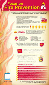 list of great fire safety campaign slogans brandongaille com fire safety statistics and trends
