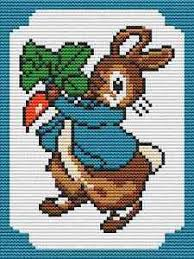 Details About Beatrix Potter Peter Rabbit Cross Stitch Chart