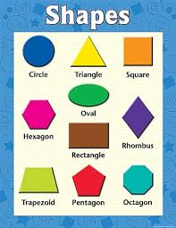 Shapes Chart For Nursery Teacher Created Resources Shapes Chart Multi Color 7607