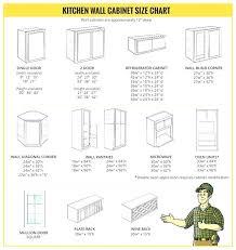 Standard Upper Cabinet Height Standard Wall Cabinet Heights