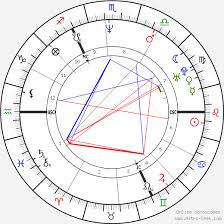 J K Rowling Joanne Rowling Birth Chart Horoscope Date