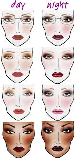 makeup types face sketch 500x1045 jpg