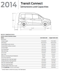 2016 ford transit connect specs