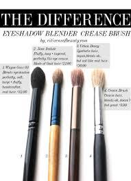 eye makeup brush guide. the one makeup brush you need eye guide