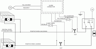 opel vectra b wiring schematic wiring diagram vauxhall zafira b central locking wiring diagram