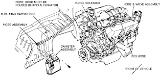 where is the pcv valve on a 1993 3 0l aerostar ford truck from autozone site