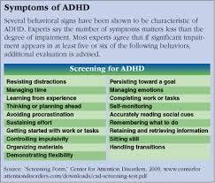 Adhd Symptoms Chart Pin On Hdhd Add Depression Mood Stabilizer