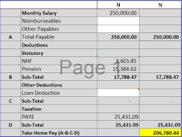 salary earner how to calculate your taxes using the new paye the amended law makes it very easy to calculate income taxes unlike before thus eliminating most of the loopholes that was previously being exploited by