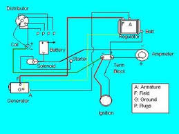 wiring diagram for ford tractor the wiring diagram ford 8n 9n 2n tractors collecting restoring and using the wiring
