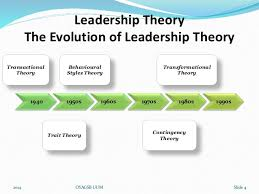 leadership theory leadership style case of sony ericsson