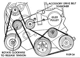 i have a 96 dodge caravan 3 0 liter i need the fan belt diagram