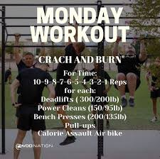 Crossfit Total Chart Pin By Best Crossfit Shoes On Health And Fitness Crossfit
