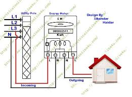 house wiring single phase the wiring diagram how to wire single phase kwh energy meter house wiring