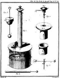 torsion balance. calibrated torsion balance