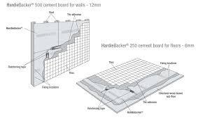 tile backer board bathroom thickness