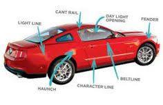 car exterior parts. Modren Parts Exterior Parts Of A Car With The Characteristic Arrows Inside C