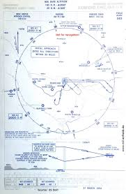 Uk Aerodrome Charts Raf Fairford Historical Approach Charts Military