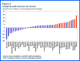 Malaysia House Price Chart How To Manage House Price Booms World Economic Forum