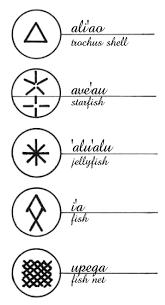 Samoan Siapo Designs Samoan Siapo Designs Hawaiian Tattoo Samoan Tattoo