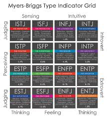 73 most famous people with infj myers briggs personality type