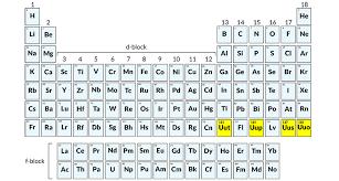Kanji Symbol For ElementElement In Japanese