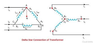 three phase transformer connections circuit globe 3 Phase Transformer Diagram delta star connection of transformer 3 phase transformer connection diagrams