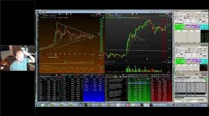 Grwc Stock Chart Top Marijuana Stocks How To Find Trade In 2019