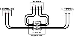 klipsch subwoofer wiring diagram advance wiring diagram home theater subwoofer setup klipsch subwoofer wiring diagram