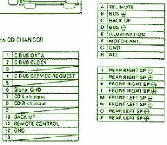 2000 nissan maxima fuse box diagram 2000 image 2005 nissan maxima spark plug replacement wiring diagram for car on 2000 nissan maxima fuse box