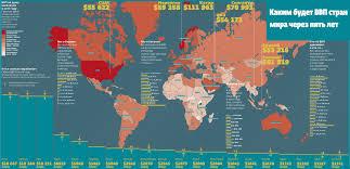 Утопия реальных ВВП и ППС