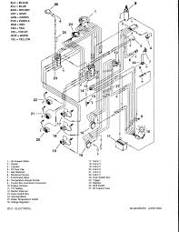 Motor generator wiring diagram and electrical schematics in
