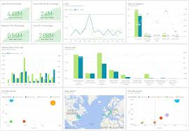 Sales Analysis Power BI Reports Sales Analysis 6