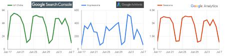Will It Blend Google Data Studio Rolls Out Data Blending