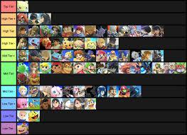 Tier Lists Super Smash Bros Ultimate Wiki Guide Ign