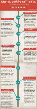 Stop Smoking Health Chart Nicotine Withdrawal Symptoms And Timeline Infographic