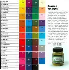Procion Mx Dye Mixing Chart Www Bedowntowndaytona Com