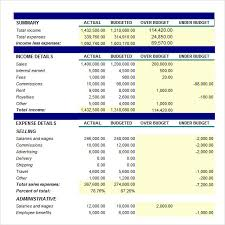sample business budgets sample business budget template sample small business budget 6