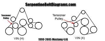 199 2005 mustang 4 6l belt diagram 1999 2005 mustang 4 6l