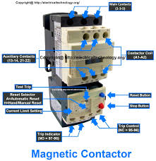 symbols remarkable what electrical contactor magnetic contactors Abb Electrical Diagram Symbols remarkable what is electrical contactor magnetic contactors abb electric thermal overload relay full size Electrical Schematic Symbols